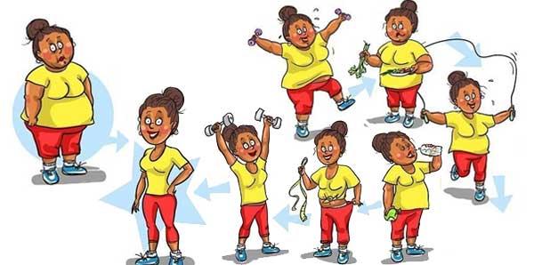 Этапы похудения